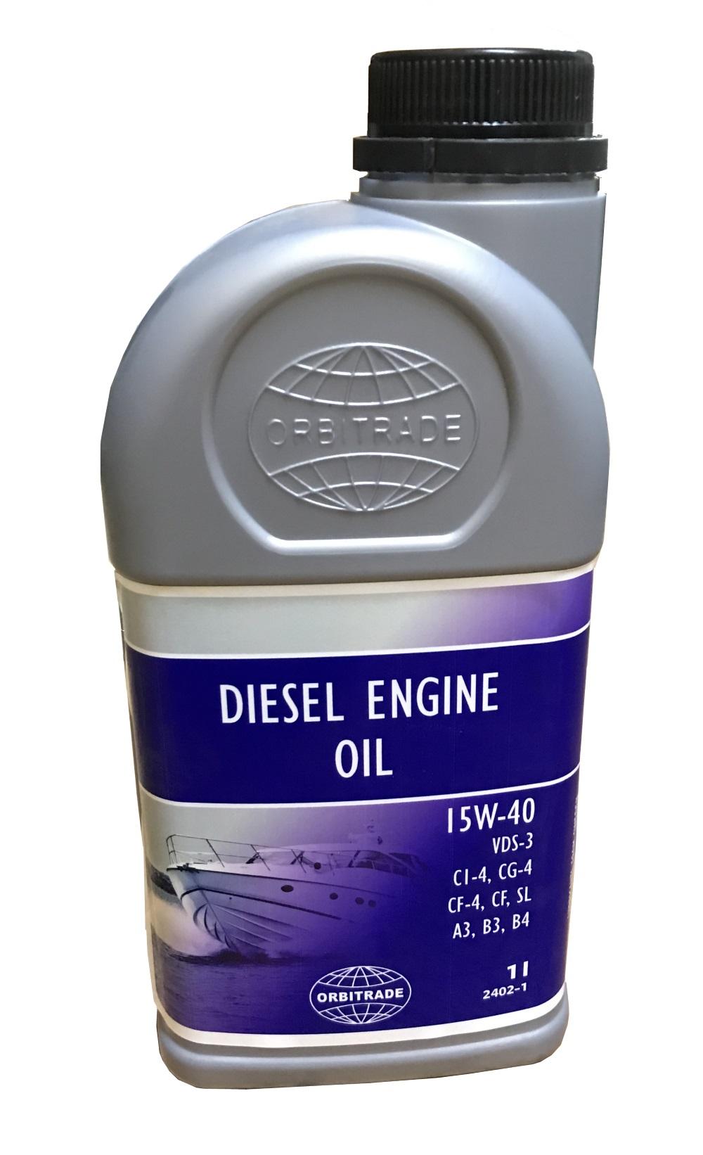 Olja Orbitrade
