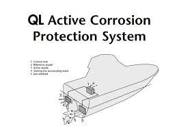 Aktivt korrosionsskydd