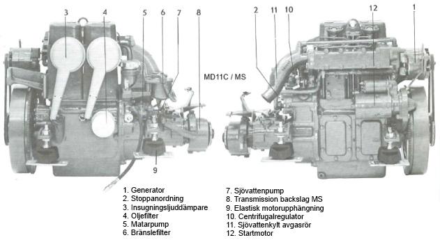 MD11C/D, MD17C/D