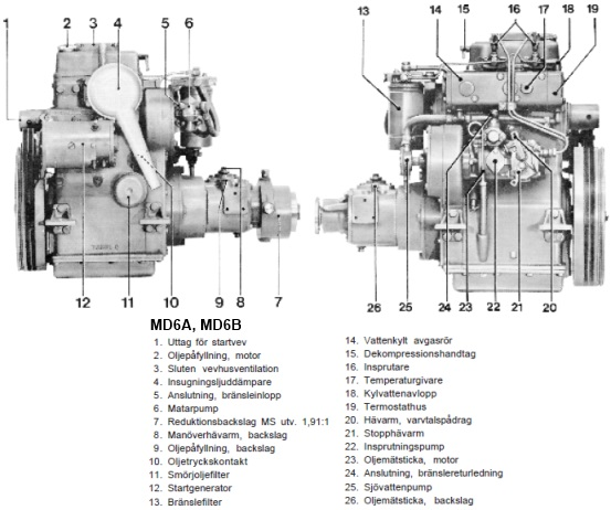 volvo md6b manual product user guide instruction u2022 rh testdpc co